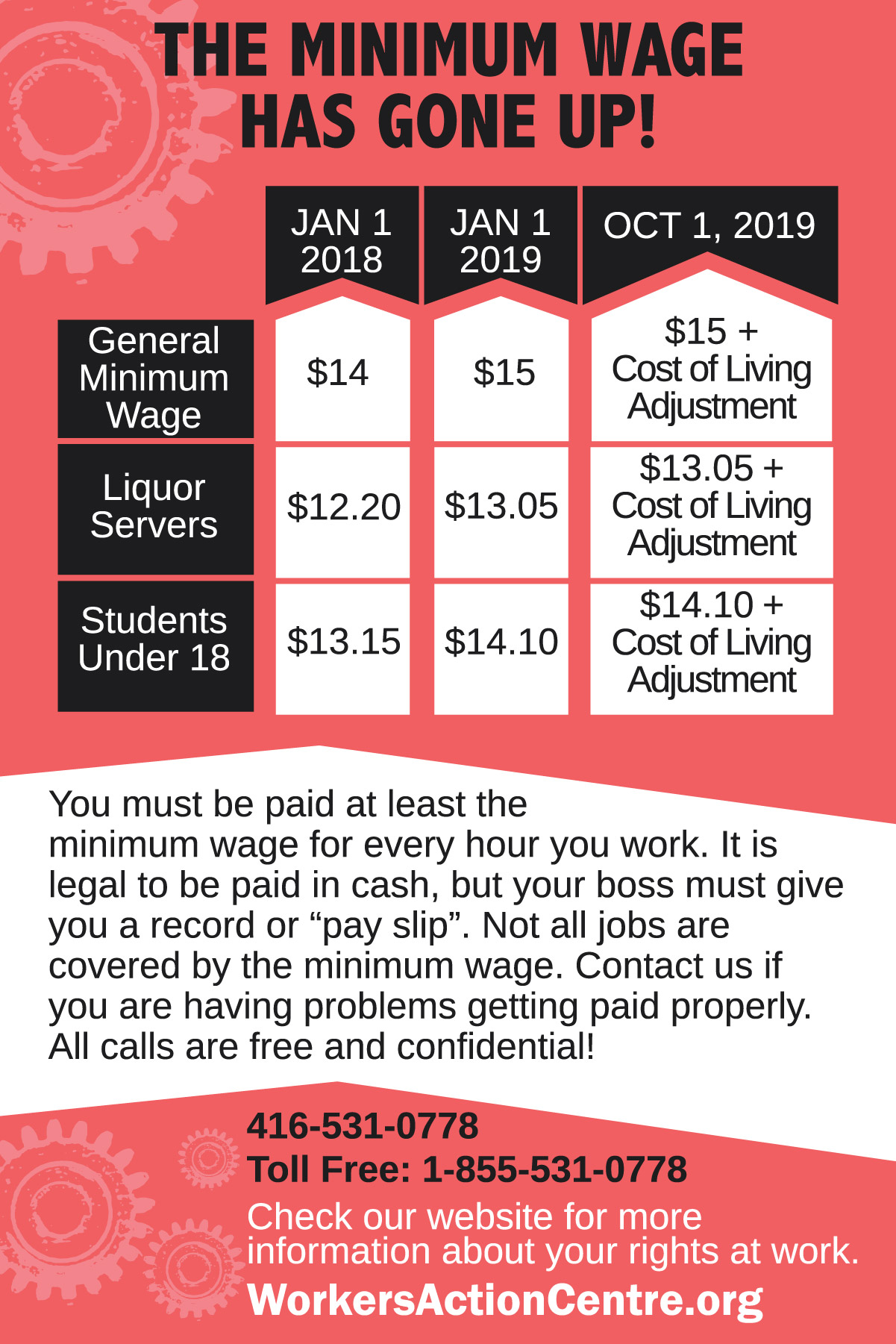English postcard on the minimum wage and personal emergency leave. - 2018