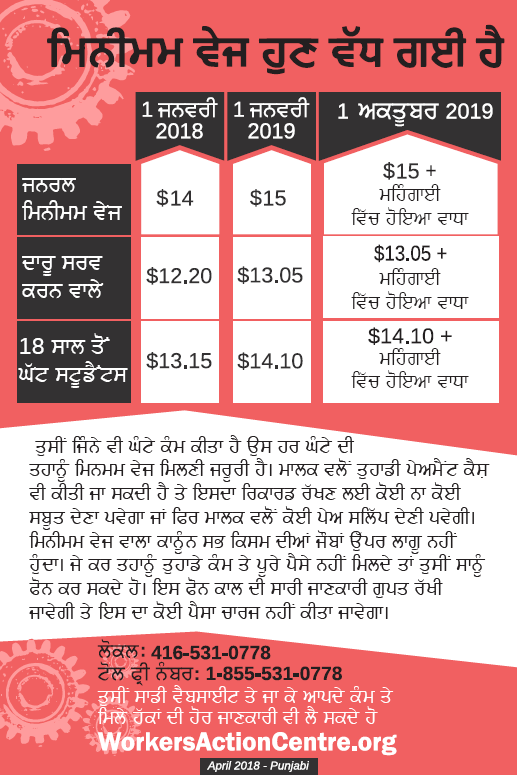 Punjabi postcard on the minimum wage - 2018