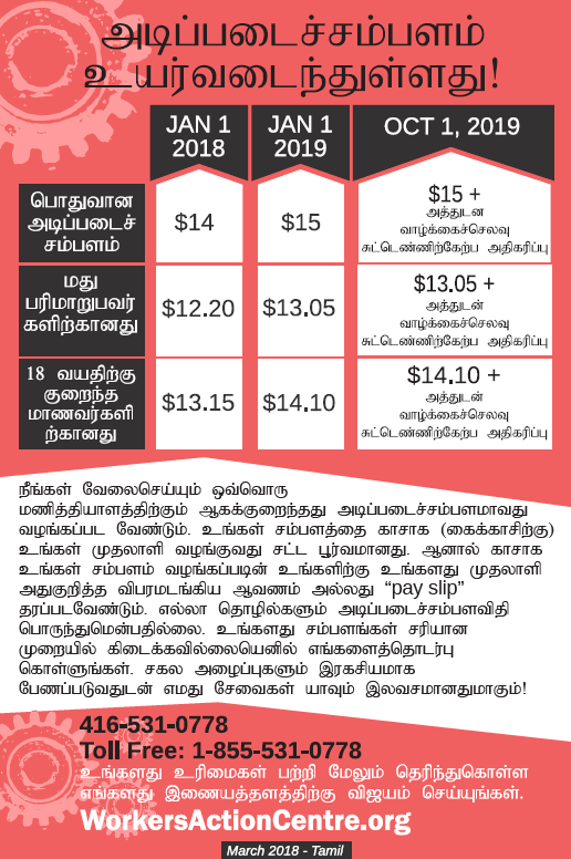 Tamil postcard on the minimum wage = 2018