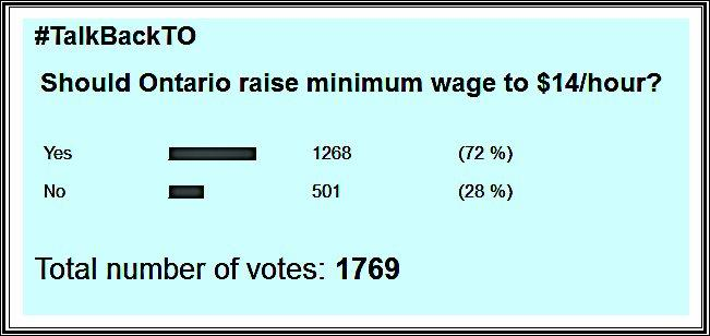 CTV minimum wage poll (3)