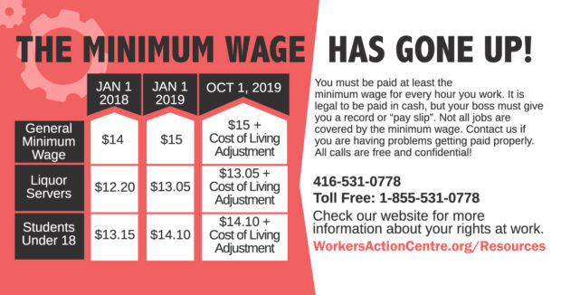 The minimum wage has gone up!